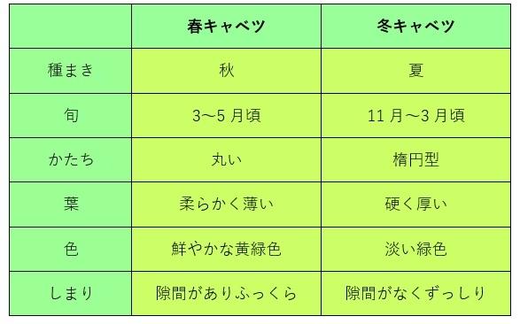 カラー比較表